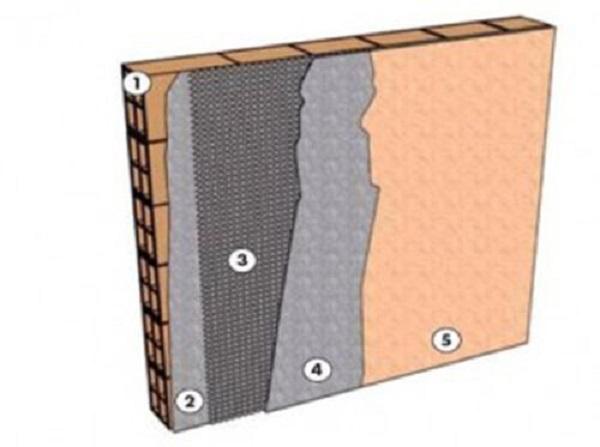 lưới thủy tinh chống thấm bề mặt tường ngoài